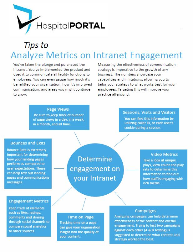 How to Analyze Metrics on Your Intranet Engagement